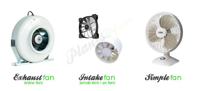 3 types of grow room fans  sc 1 st  Plantsily & Best Carbon Filter for Grow Tent - Ventilation is Important ...