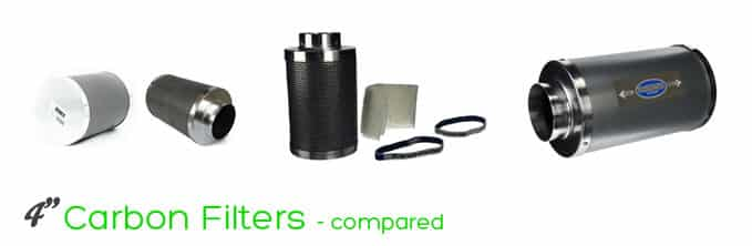4 inch best carbon filters compared