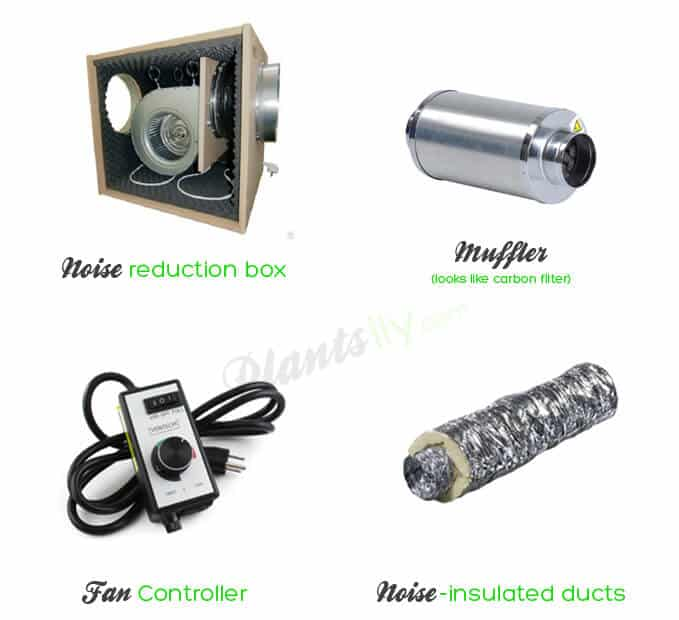 grow tent Noise Reduction equipment  sc 1 st  Plantsily & Best Carbon Filter for Grow Tent - Ventilation is Important ...